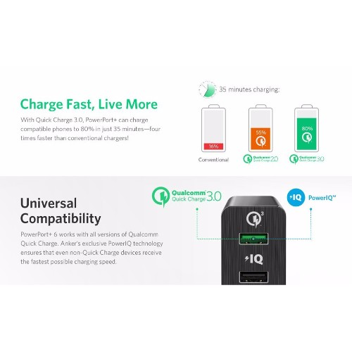 anker usb charger 6 ports 2