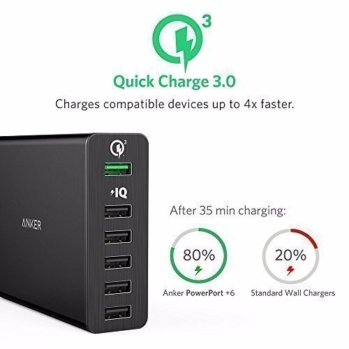 anker usb charger 6 ports 3